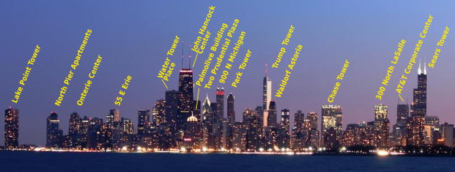 Montrose_Point_skyline_view_labeled